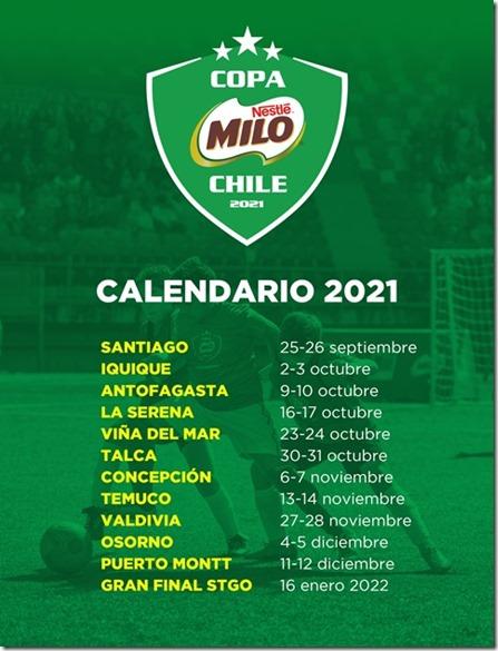 Calendario Copa MILO 2021